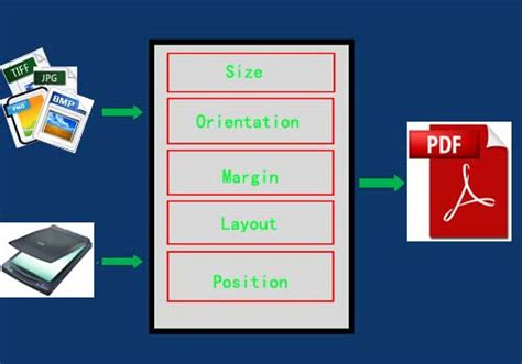 page layout view definition how to define page size and page layout while converting