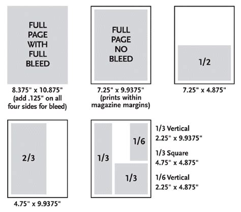 magazine layout size magazine ad rate card electrical schematic