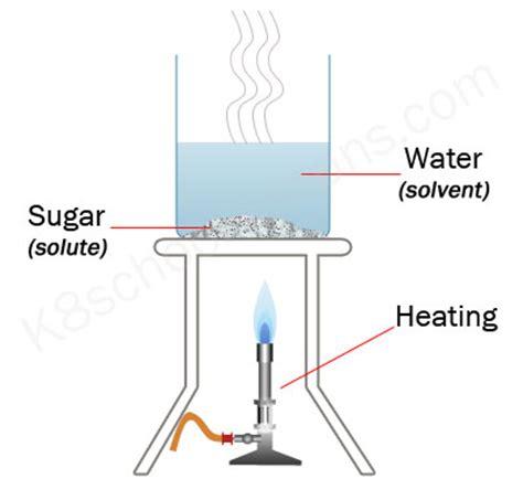 dissolving more dissolving faster chemistry for kids