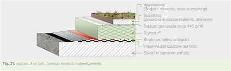 tetto giardino vantaggi quali sono i vantaggi