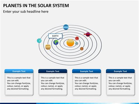 planets in solar system powerpoint template sketchbubble