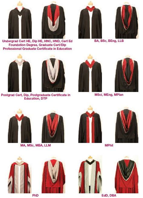 Mphil Vs Mba by Academic Uniforms Felting Craft