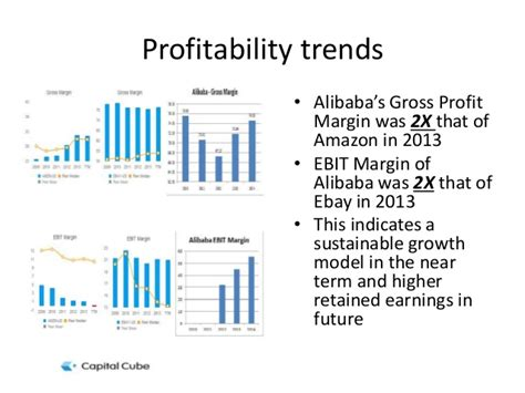alibaba net income alibaba nyse baba ipo what investors should know