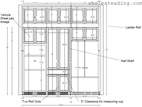 designing kitchen cabinets layout designing kitchen and cabinet layouts wholesteading