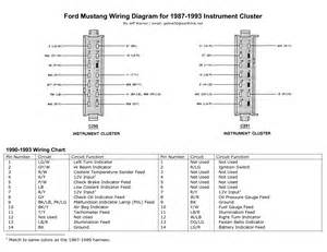 1993 ford mustang wiring diagram 1993 mustang gt johnywheels