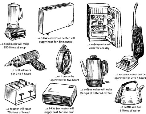 household needs household appliances graphics home round