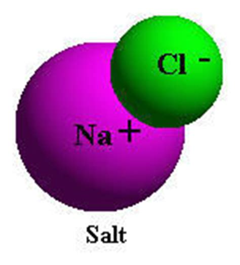 table salt chemical formula graphene as a water sieve the less times