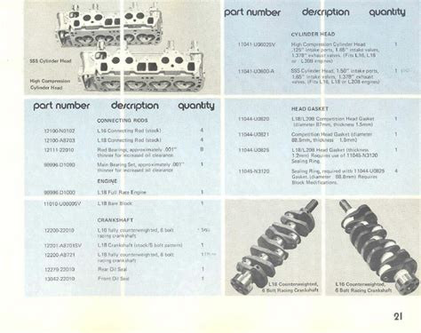 datsun parts catalog datsun competition parts catalog 1976