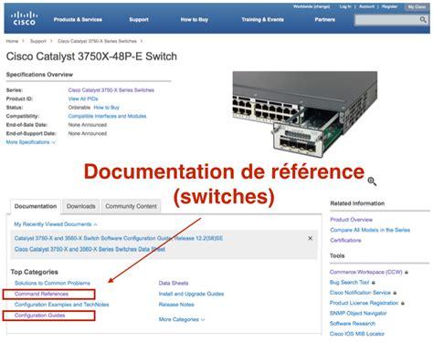 Cisco 3750 Documentation