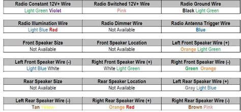 1999 ford explorer radio wiring diagram 97 ford explorer stereo wiring diagram wiring diagram
