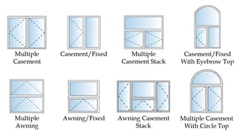 awning styles casement and awning vinyl windows therm o loc windows