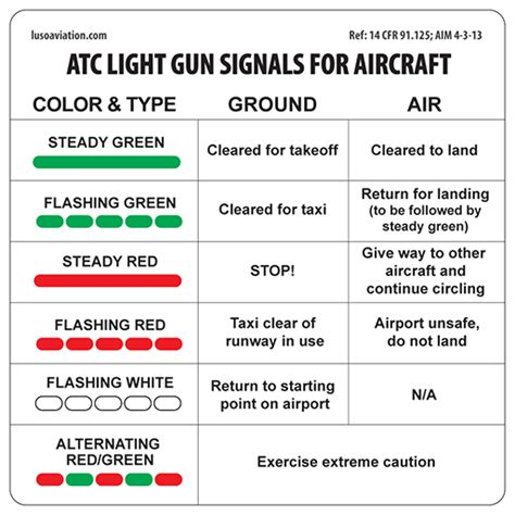 airport tower light signals aero pilot supplies distributor placard atc