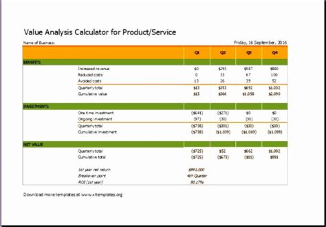 lovely customer portfolio profitability analysis sheets