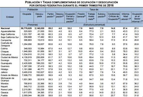 formato universal tenencia 2017 formato tenencia estado de mexico 2017