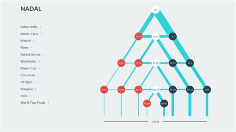 interactive tree diagram tree diagram interactive gallery how to guide and
