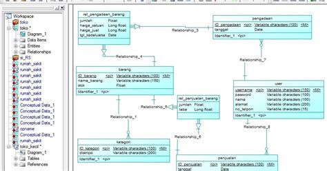 software membuat dfd dan erd membuat entity relationship diagram dengan best free