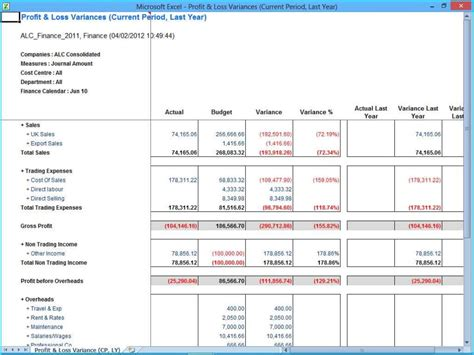 profit and loss template excel free profit loss
