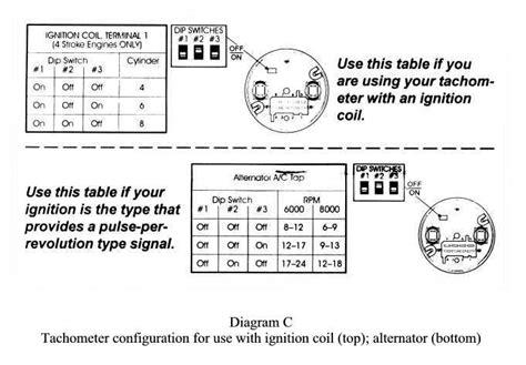 kenworth speedometer dip switch settings