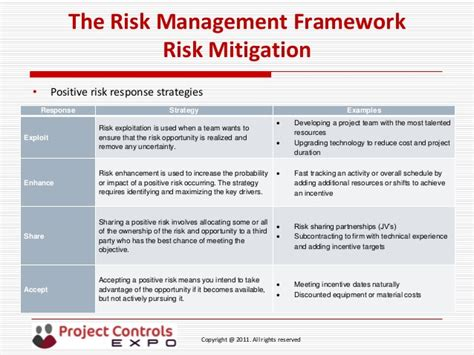 risk management framework template risk management framework template pictures to pin on