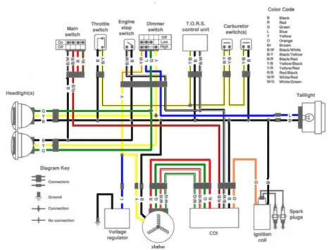 yamaha cdi wiring color wiring diagram schemes