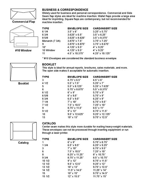 printable envelope size chart tri lakes printing printing information