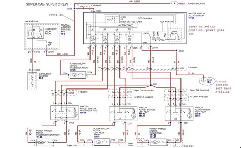 2000 f150 wiring diagram wiring diagram with description