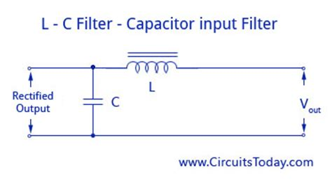 filter with inductor and capacitor filter circuits working series inductor shunt capacitor rc filter lc pi filter