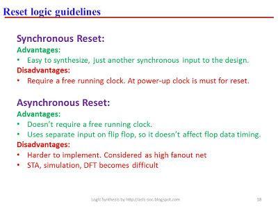 vlsi layout guidelines asic system on chip vlsi design reset logic guidelines