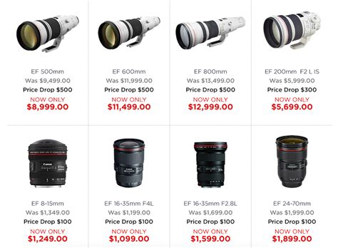 canon prices canon usa drops prices on select l lenses