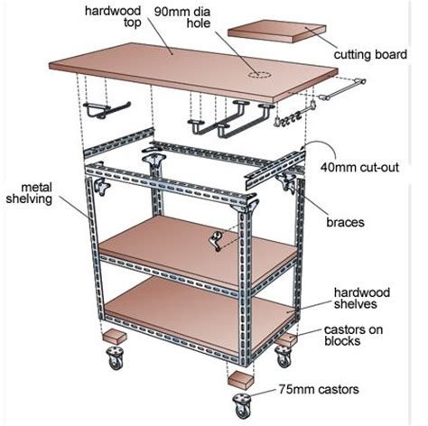 Portable Kitchen Island 55 best slotted angle ideas images on pinterest angles