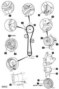 Renault Clio Cambelt Change Interval How To Replace Timing Belt On Renault Twingo 2 1 2 16v 2007