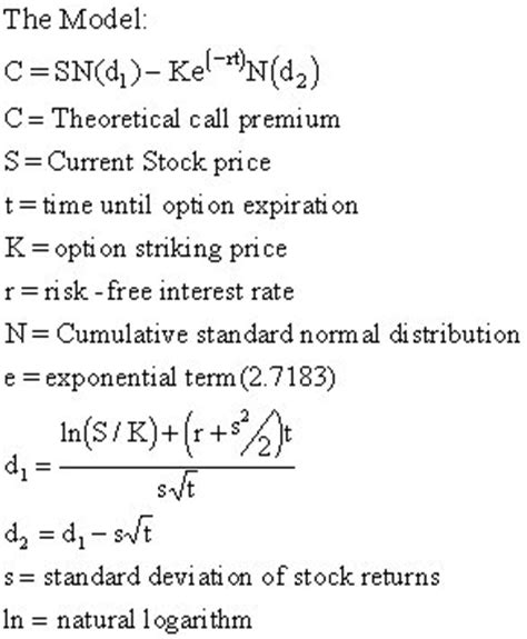 black scholes pricing model black scholes model
