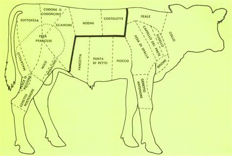 come cucinare il magatello di manzo vitello a tavola con elvezia