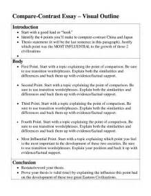 How To Write A Compare And Contrast Paper How To Write Essay Outline Template Reserch Papers I