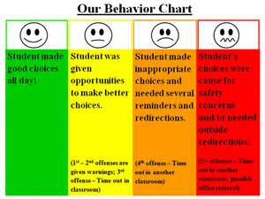 color behavior chart search results for weekly behavior chart for kindergarten