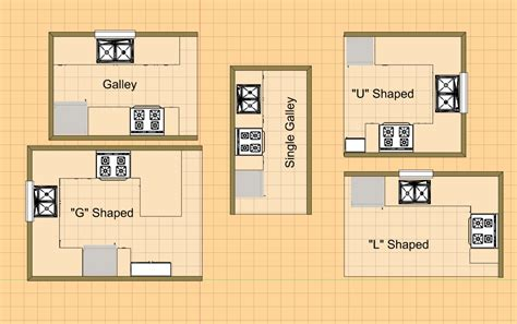 small kitchen floor plans 5 kitchen shapes for your small house cozy home plans