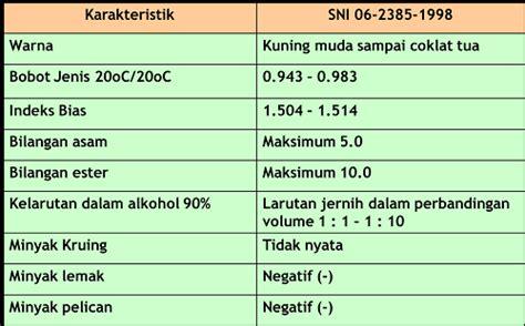 Faktor Yang Mempengaruhi Minyak Kelapa Sawit kelapa sawit palm kernel biodiesel