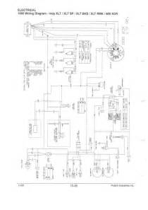 kawasaki mule 4010 electrical schematic polaris ranger electrical schematic elsavadorla