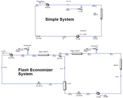 design and application guide for honeywell economizer controls honeywell w7459 economizer wiring diagram honeywell get