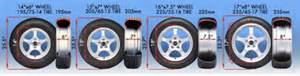Comparison Of Car Tires Tire Size Comparison Calculator Html Autos Weblog