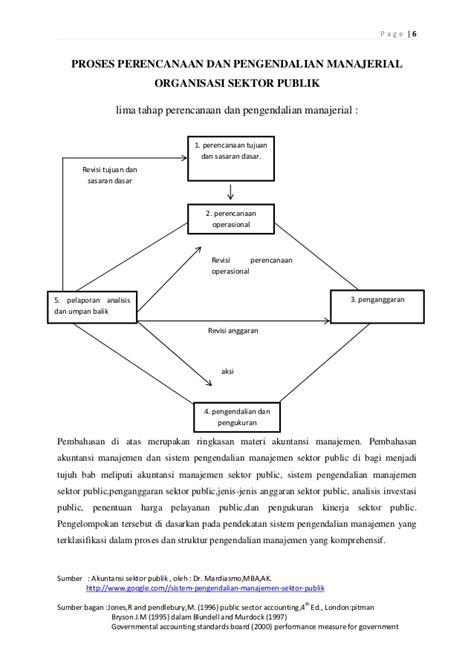 Analisis Sistem Pengendalian Proses Graha Ilmu Sistem Pengendalian Sektor Publik