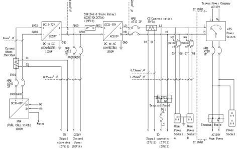 plc panel wiring diagram wiring diagram
