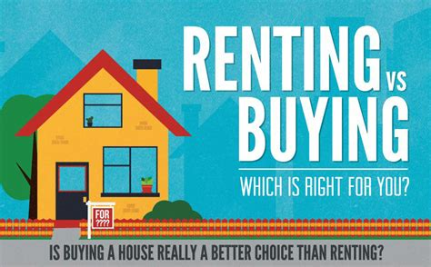 when to buy a house vs rent is renting a house better than buying it realbuildr