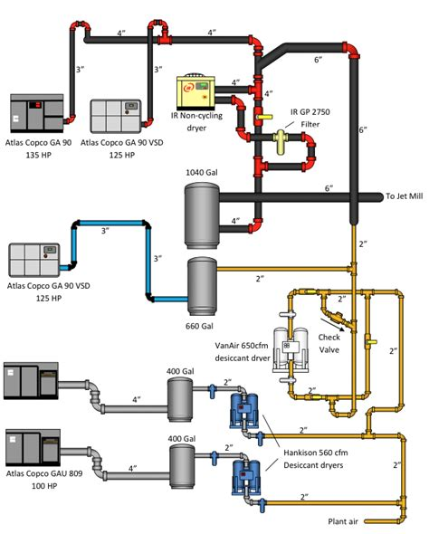 wiring diagram vsd k grayengineeringeducation