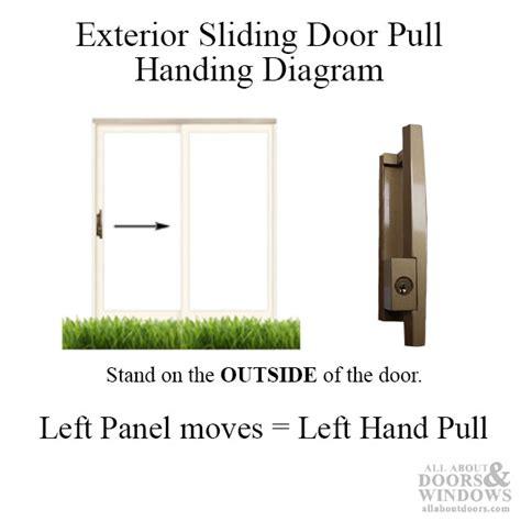 sliding glass door outside lock outside non handed universal sliding door pull and keyed
