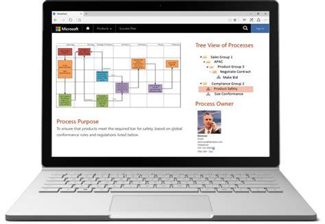 visio on line visio でいつでもどこからでも図面にアクセス office blogs