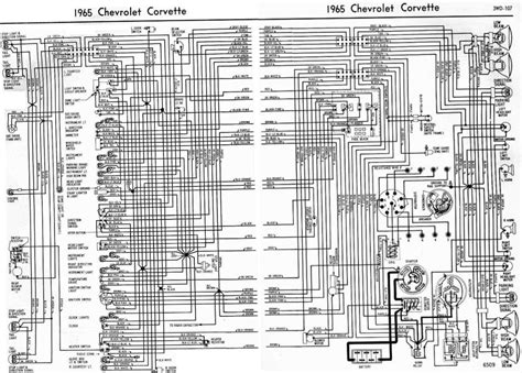 all about wiring diagrams