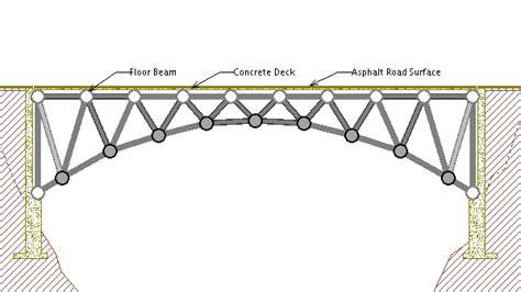js bridge pattern west point bridge design arch bridge brendandesignandtech