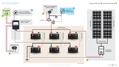 solar panel system wiring diagram solar panel series