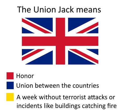 color representation the union means flag color representation